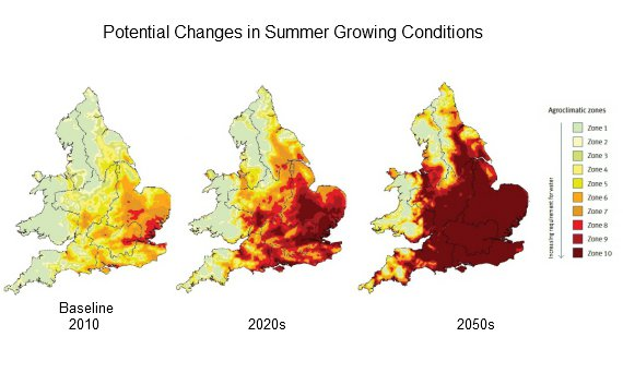 Potential Changes in Summer Growing Conditions UK