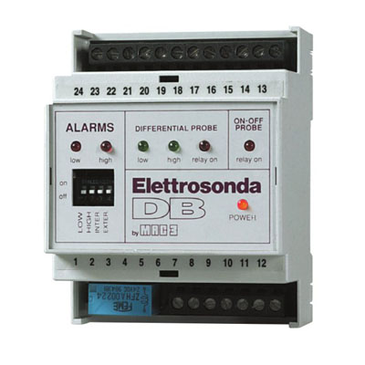 DIN Rail Mounted Level Controller with Alarms – Electroprobe DB