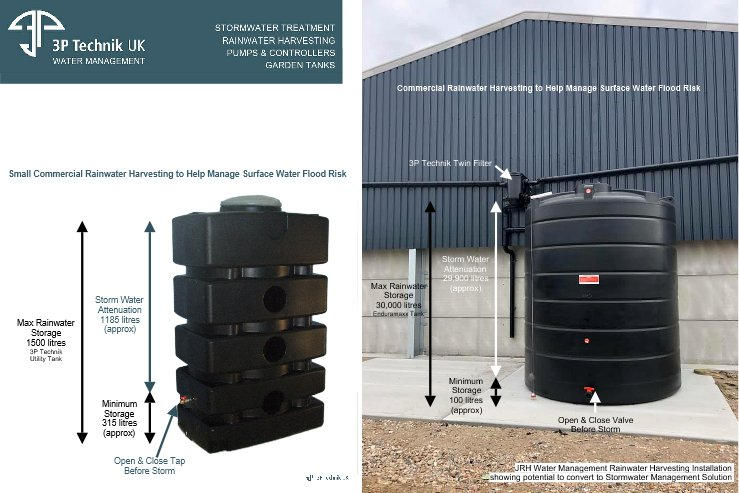 Commercial sized Smart Rainwater Harvesting Tanks for stormwater attenuation to prevent floods.