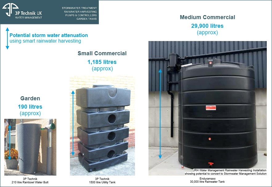 Smart Rainwater Harvesting to help prevent floods. Garden water butts to above ground commercial systems.